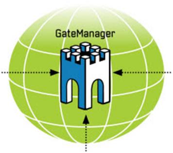 GateManager