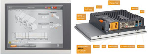 Panel  PC 900
