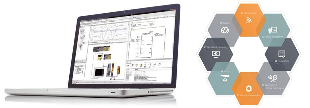 Software - Automation Studio 4